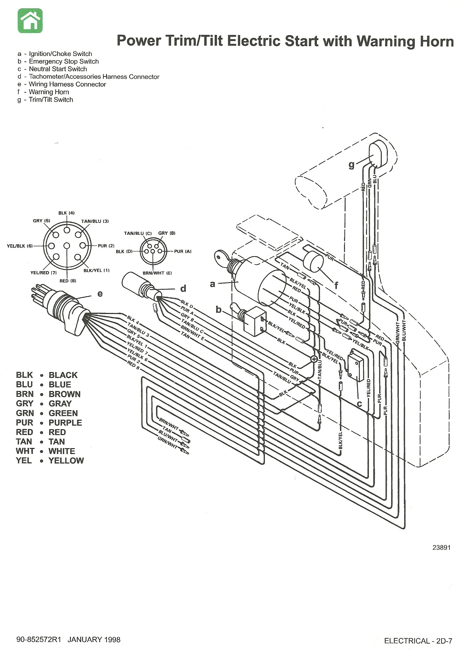 1998 mercury outboard wire schematics 90 mercury outboard wiring diagram free download i have a 1998 50hp mercury outboard motor ser # 0g6291554 ...