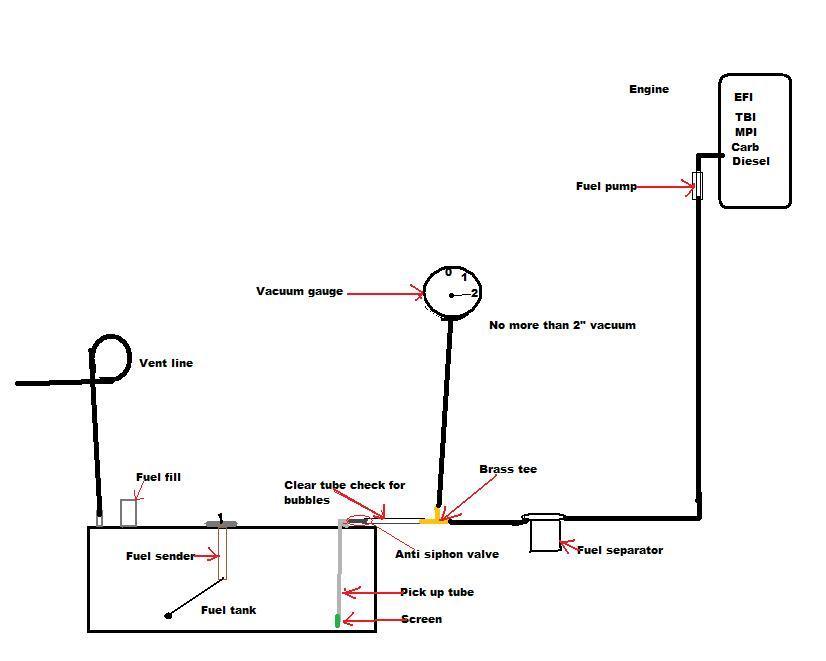 yamaha digital fuel gauge wiring diagram images yamaha mand link vortex ignition wiring diagram on yamaha fuel management gauge