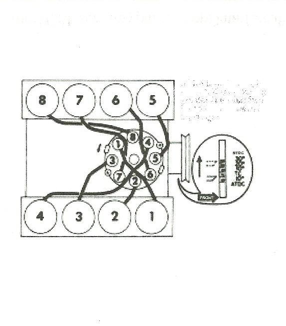 351 windsor ignition wiring diagram 351 windsor alternator