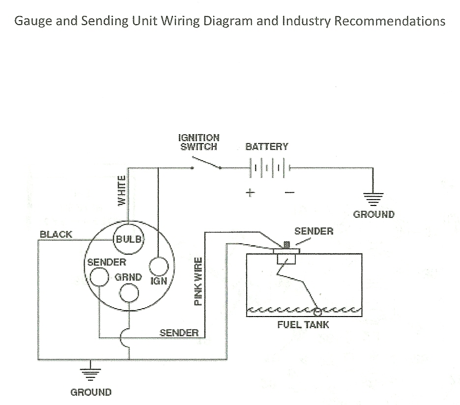 Fsqw 6174 Boat Fuel Sending Unit Wiring Diagram Review Wiring Diagram Colbert Balsamosdetigre Es