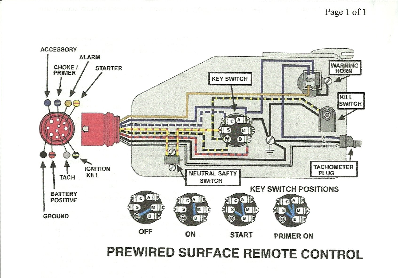 2011 07 20_142123_control_box_key diagrams 739591 yamaha outboard wiring harness diagram yamaha yamaha key switch wiring diagram at bayanpartner.co