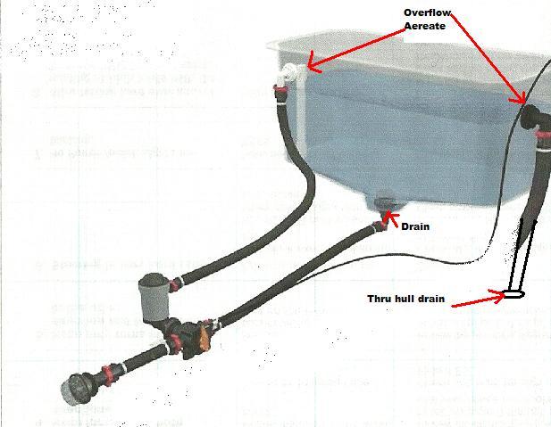 manual bilge pump wiring diagram #10 Rule Bilge Pump Switch Wiring Diagram manual bilge pump wiring diagram