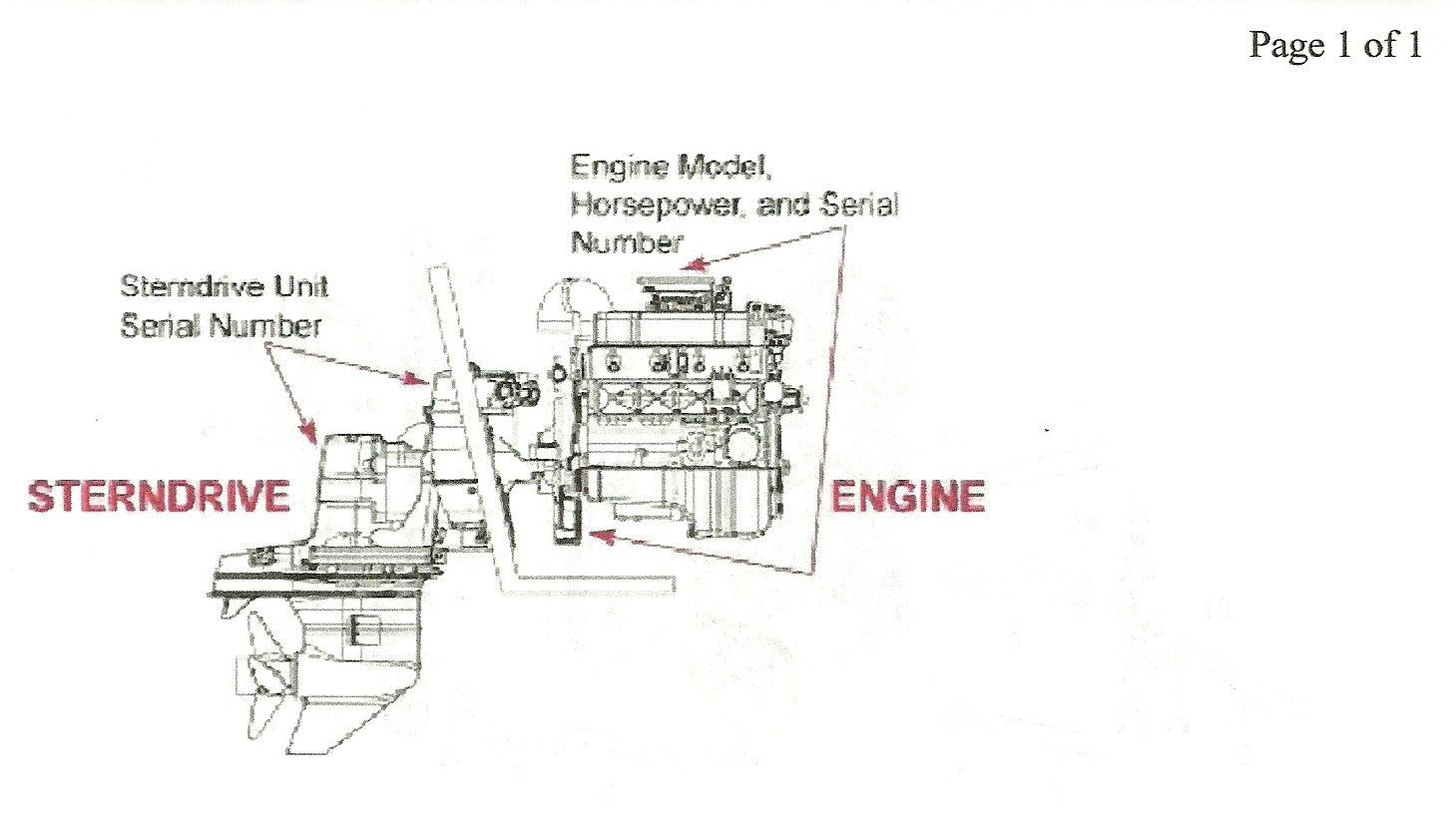 Here are the serial number locations. The one on the engine block is ...