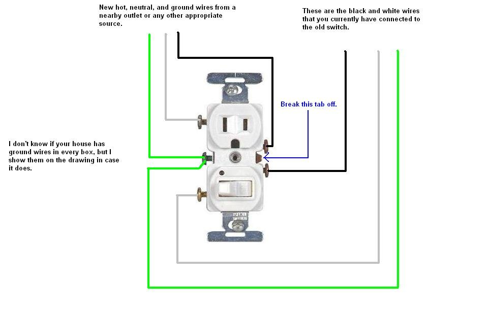 can i replace a single pole swith with a single pole switch and grounding outlet receptacle if