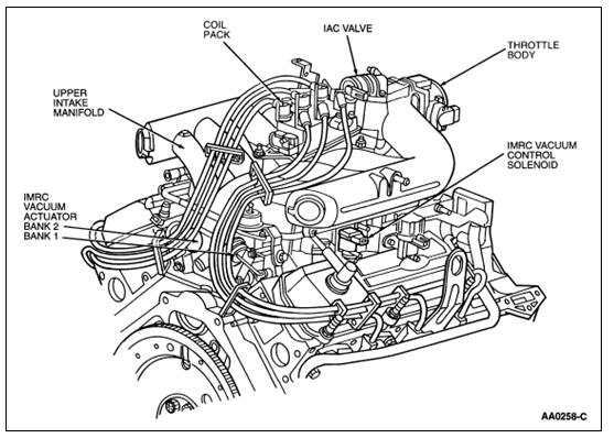 98 f150 engine diagram