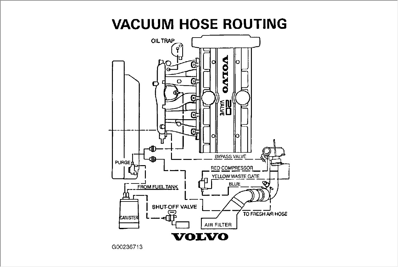 2001 Volvo S60 Turbo Diagrams also Volvo Xc90 Cooling System Diagram together with 210276458 Mercedes Ml320 Ml350 Ml500 Ml550 2006 2010 Parts in addition Ecm Fuse Location Nissan Sentra together with P 0996b43f803789b7. on volvo s40 wiring diagram