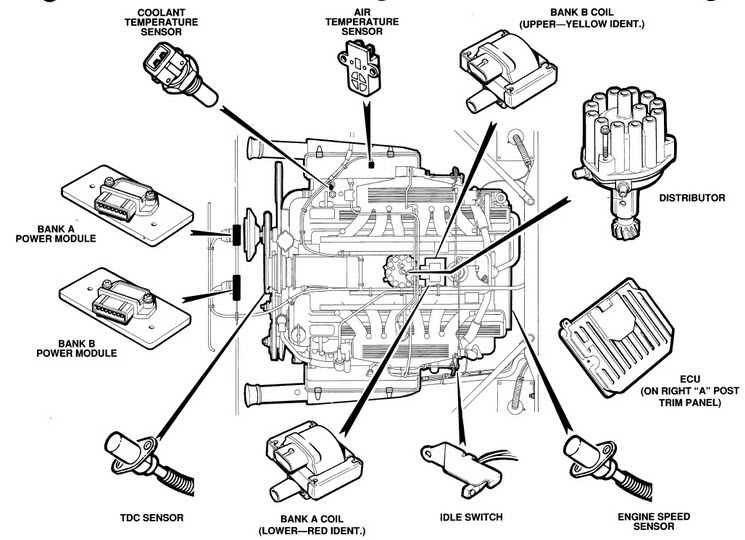 82 Jaguar Xjs Fuse Box Location as well Xjs Wiring Diagram likewise 2004 Jaguar Xj8 Fuse Box Location furthermore Jaguar X Type 2 5 2008 Specs And Images moreover 1989 Jaguar Xj6 Fuel Pump Relay Location. on 1996 jaguar xjs