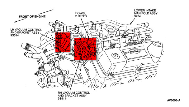 Ford Code P1537 P1538