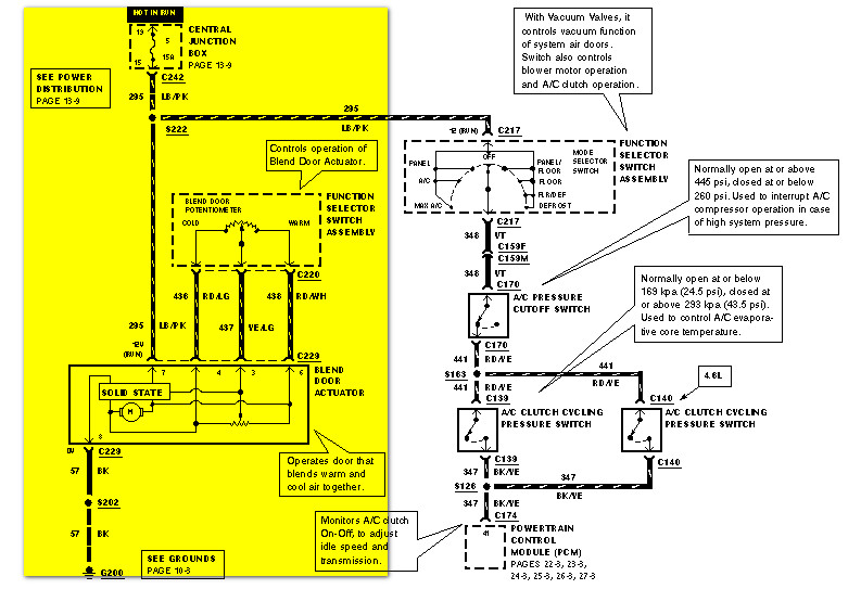 Gem E2 Wiring Diagrams