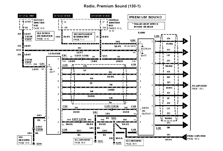 2010 01 31_012218_radio1 2001 ford mustang radio wiring diagram car autos gallery 2002 ford mustang radio wiring diagram at soozxer.org