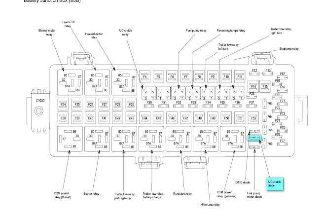 2008 f350 fuse box diagram 2008 wiring diagrams