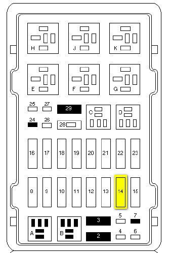 2003 ford econoline e250 fuse panel diagram html