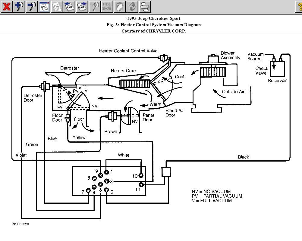 Picture Of Heater Box And How Defrost Control Work