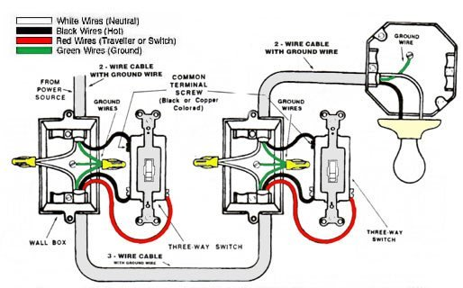 light switch wiring diagram 1 way light image how do you wire a 2 gang 1 way light switch wiring diagram and on light