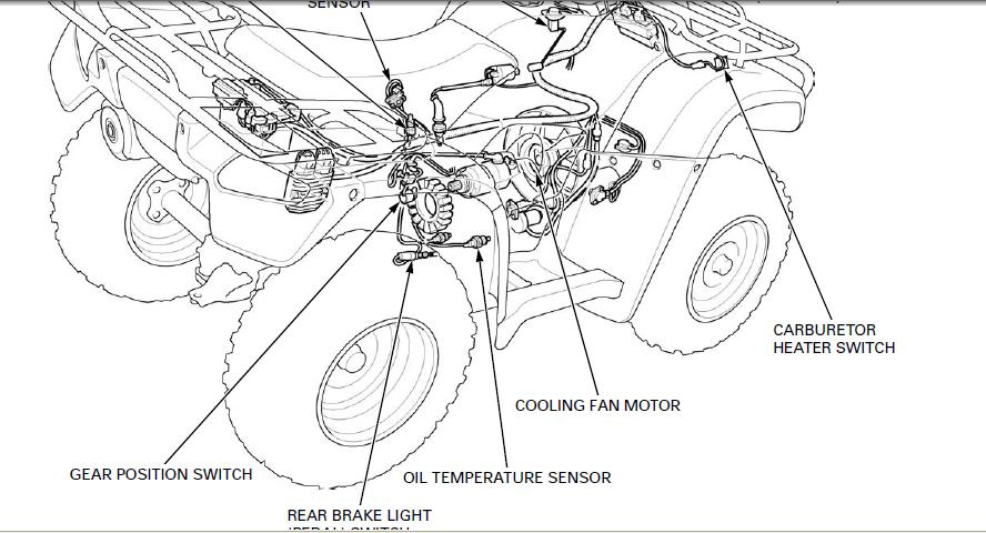 similiar honda foreman 500 wiring diagram keywords honda trx 300 fourtrax wiring diagram get image about wiring