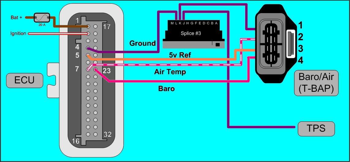 polaris 500 efi wiring diagram  polaris  free engine image