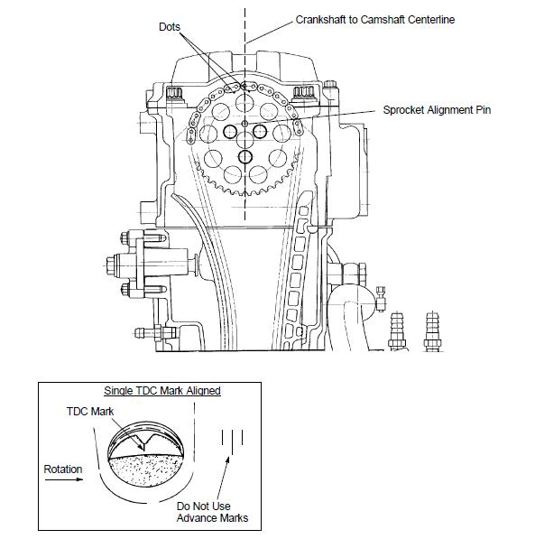 polaris sportsman 500 wiring diagram for ranger  polaris