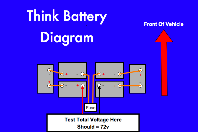 can i bypass the on board charger use an external charge if you want an external charger you would have get a 72v charger you would hook it to the two batteries as i marked in this picture as test total voltage