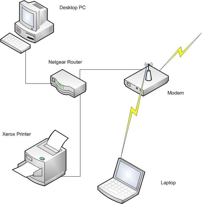 Как сделать локальную сеть через роутер - ПОРС Стройзащита