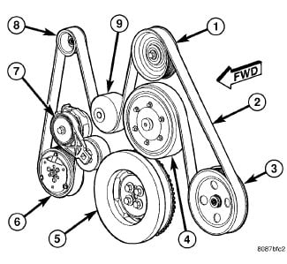 ram 5 7 hemi engine block diagram 5 7 hemi engine parts schematic