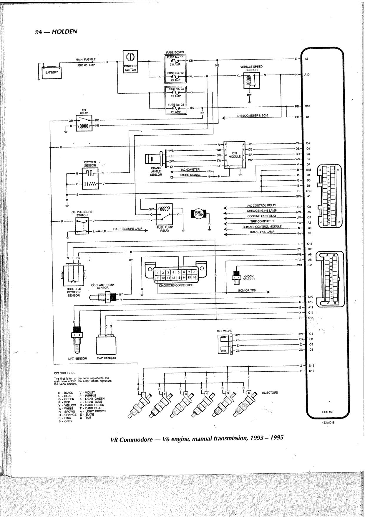 2009 11 02_022627_vrmanual vs commodore bcm wiring diagram efcaviation com vz bcm wiring diagram at panicattacktreatment.co