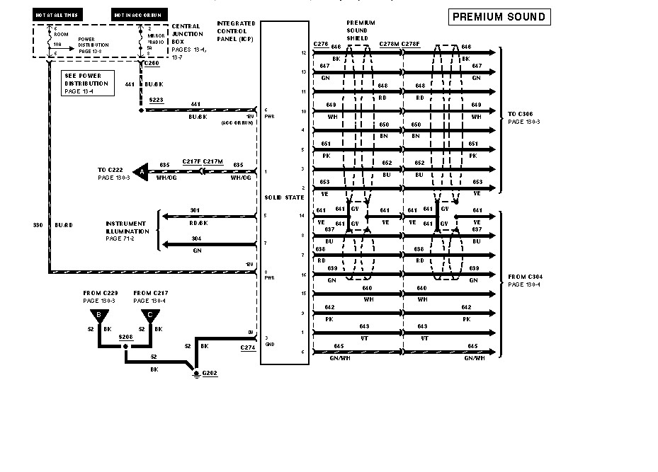 radio and temperature control wiring harness schematics