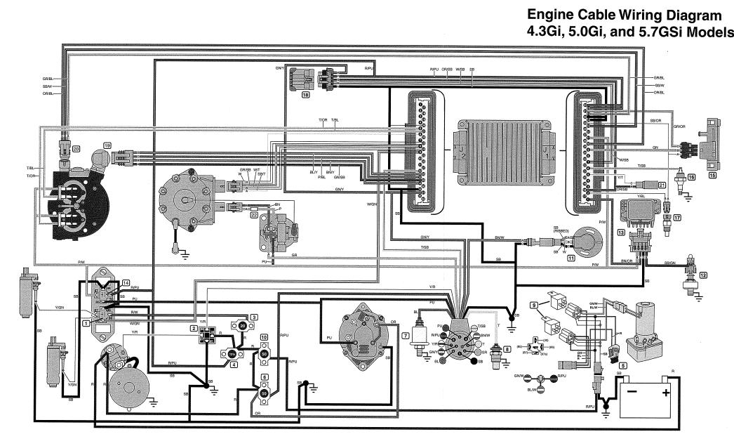 chevy 350 engine ignition wiring diagram  chevy  free