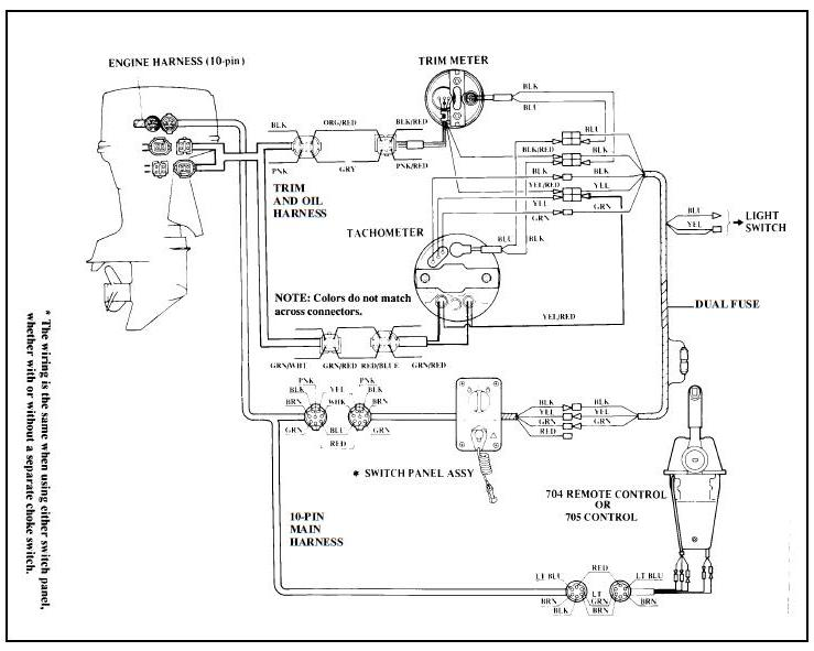 marine gauge wiring diagram wiring diagrams for boat motors the wiring diagram yamaha boat motor wiring diagram nodasystech wiring diagram