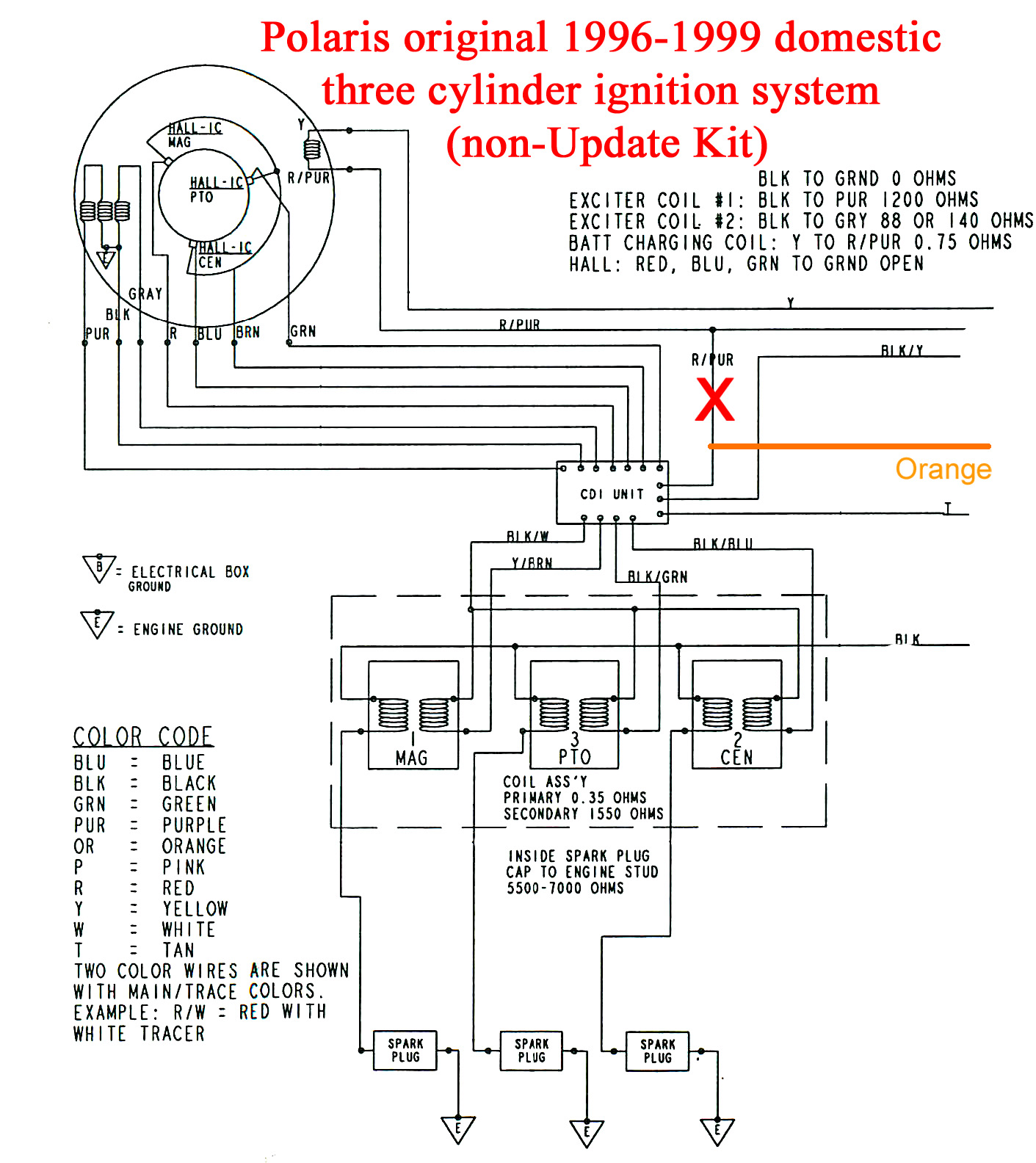 polaris 200 wiring diagram polaris wiring diagrams 2010 polaris ranger 400 wiring diagram images