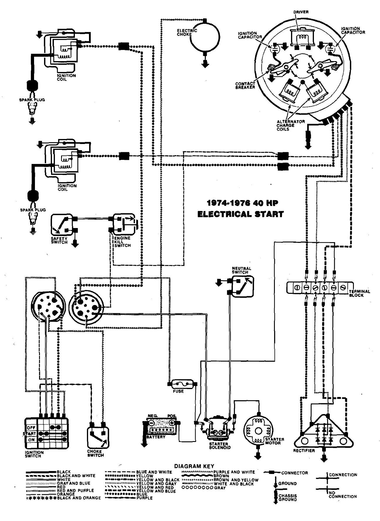 wiring diagram for 1974 mercury outboard motor wiring wiring diagram 1979 johnson outboard the wiring diagram on wiring diagram for 1974 mercury outboard motor