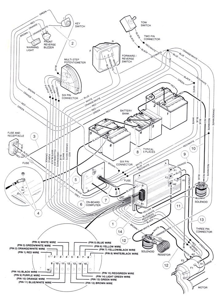 wiring diagram for 2014 ezgo txt gas cart with 4hgmy Cart The Reverse Button Does Not Cause Audible Buzz on 1998 1999ClubCarGasElectric likewise 4hgmy Cart The Reverse Button Does Not Cause Audible Buzz in addition 48 Volt Club Car Wiring Diagram additionally Yamaha Yzrr6 2010 Wiring Diagram moreover 1989 Ezgo Wiring Diagram eK 3u8GPK71XlaQ8VIZA3CZ5ggUX 7CbkCqrprXa0CIBY.