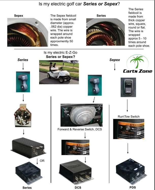 provide me with a diagram of 5  12 volt batteries wired to