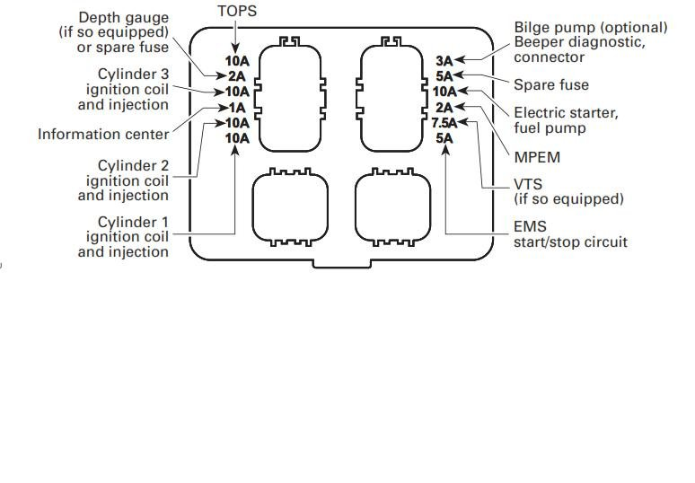 on a 2011 gti fuse diagram  on  free engine image for user 2007 Sea-Doo GTI Specs 2005 Sea-Doo GTI Light Blue