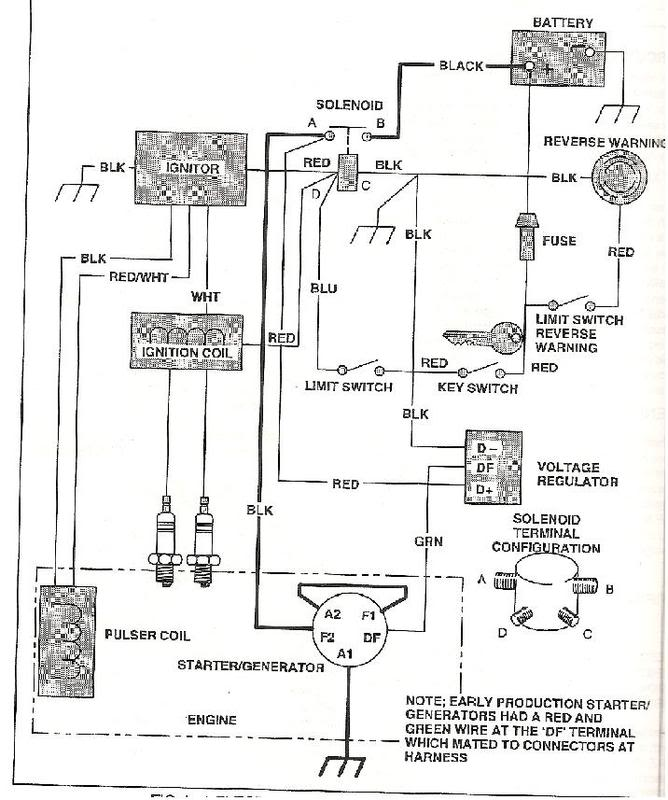 for my ez go golf cart need a wiring diagram graphic