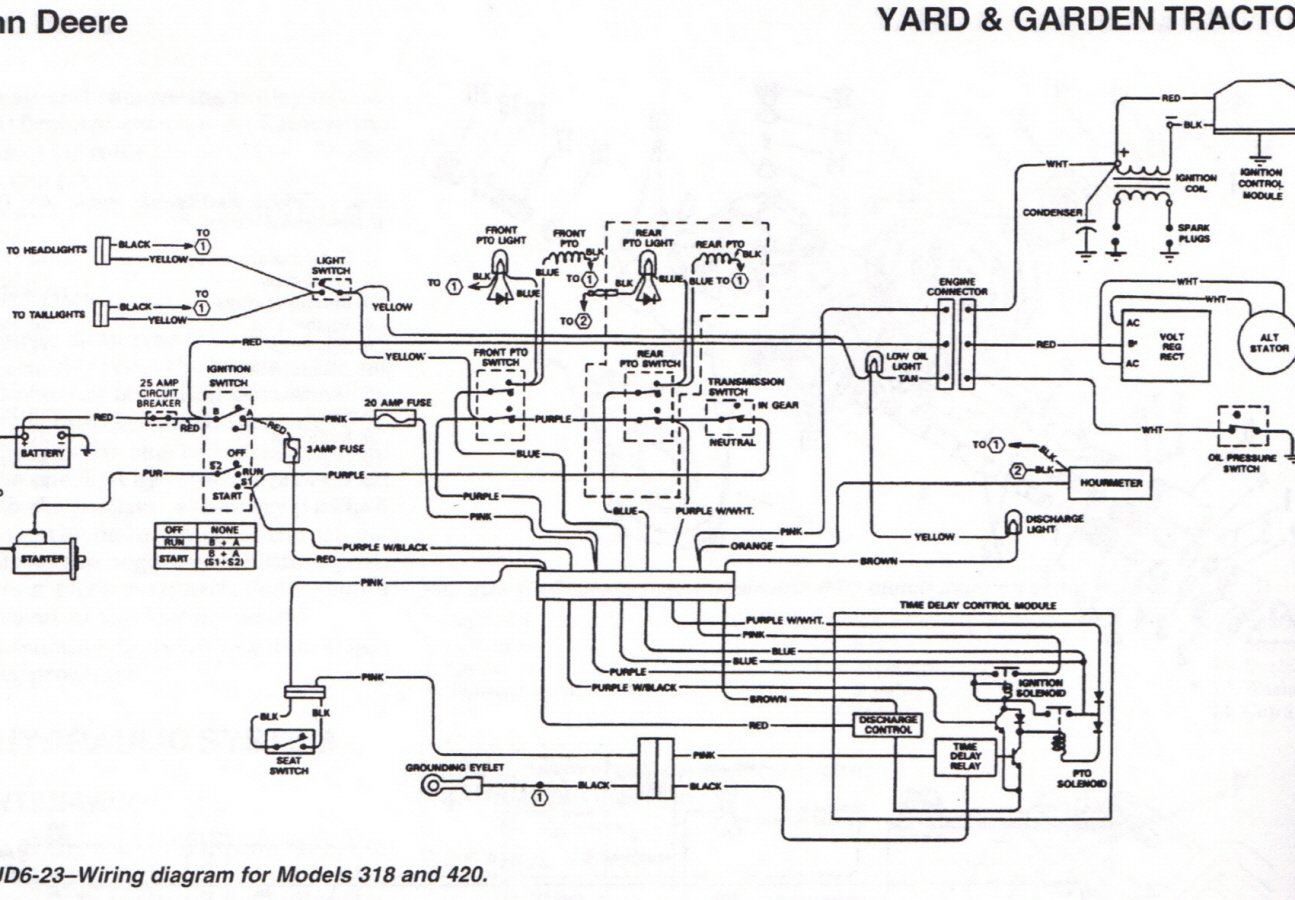 engine ignition switch wiring diagram also cub cadet