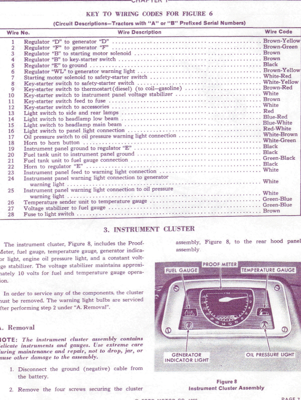1949 ford tractor wiring diagram ford 4000 wiring diagram ford wiring diagrams online