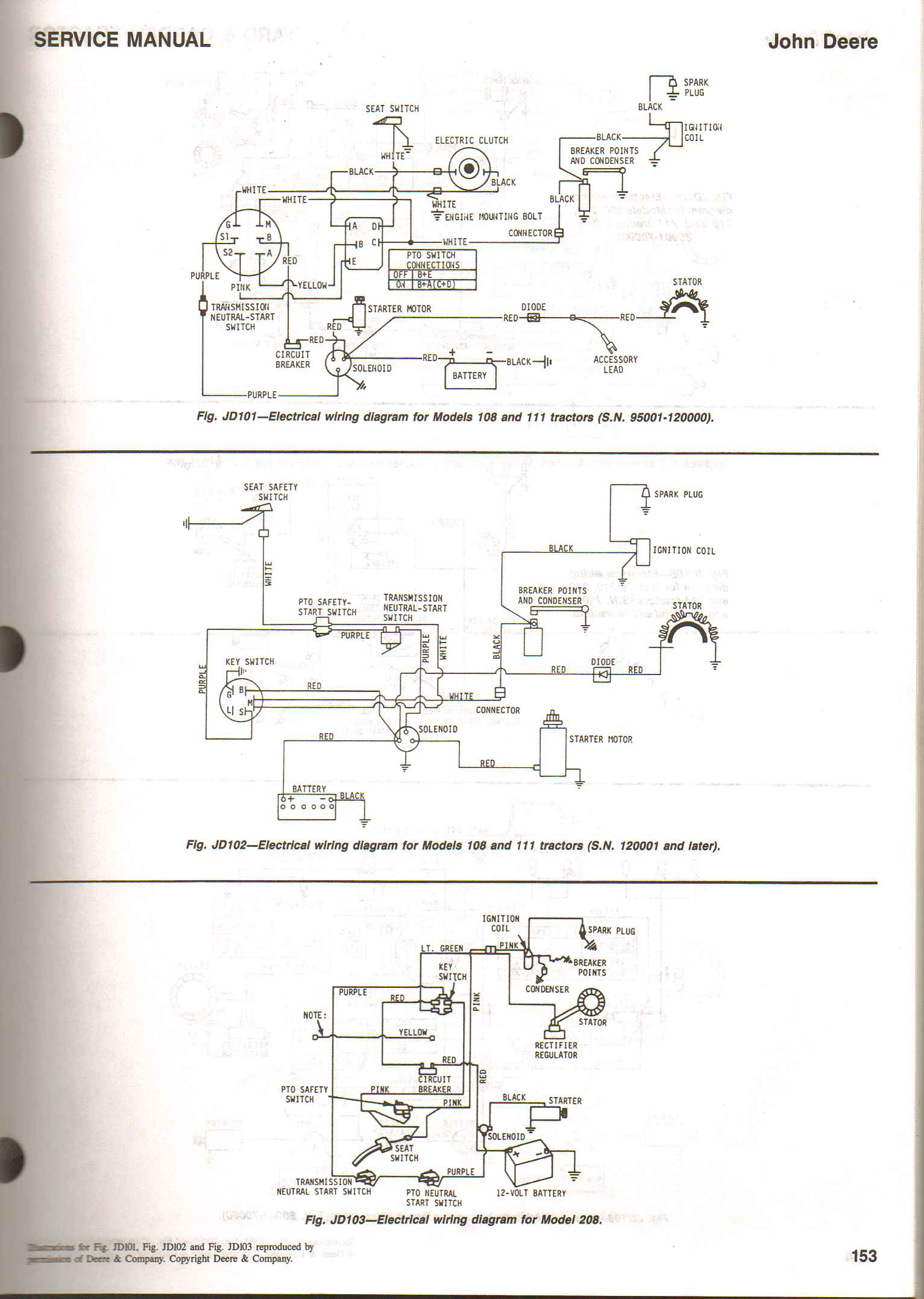 1984 Model 108 Help - Mytractorforum Com
