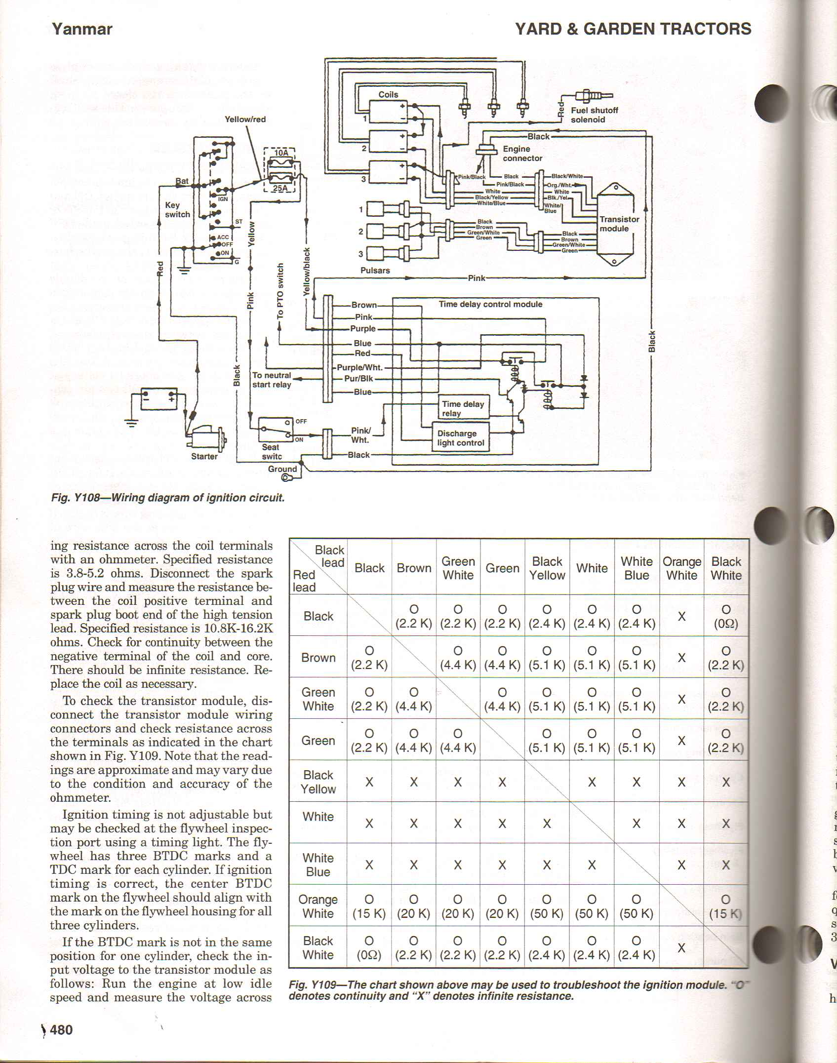 John Deere 322 Lawn Tractor Wiring Diagram Diagrams 110 Ignition I Have A 3 Cylinder Yanmar 20 Hp In And 400