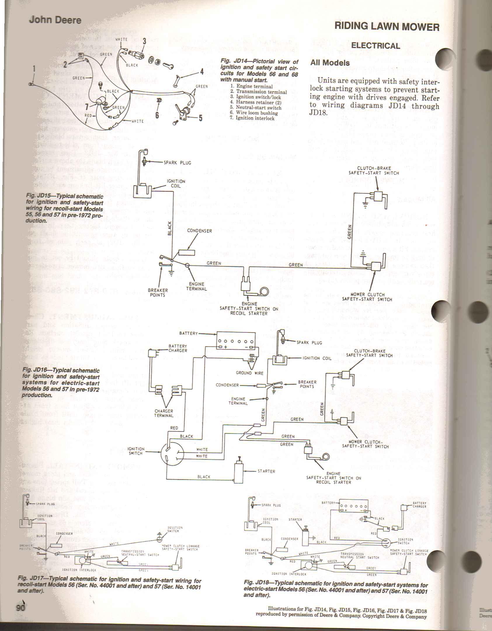 John Deere F930 Electrical Diagram      Clubecandoca Com