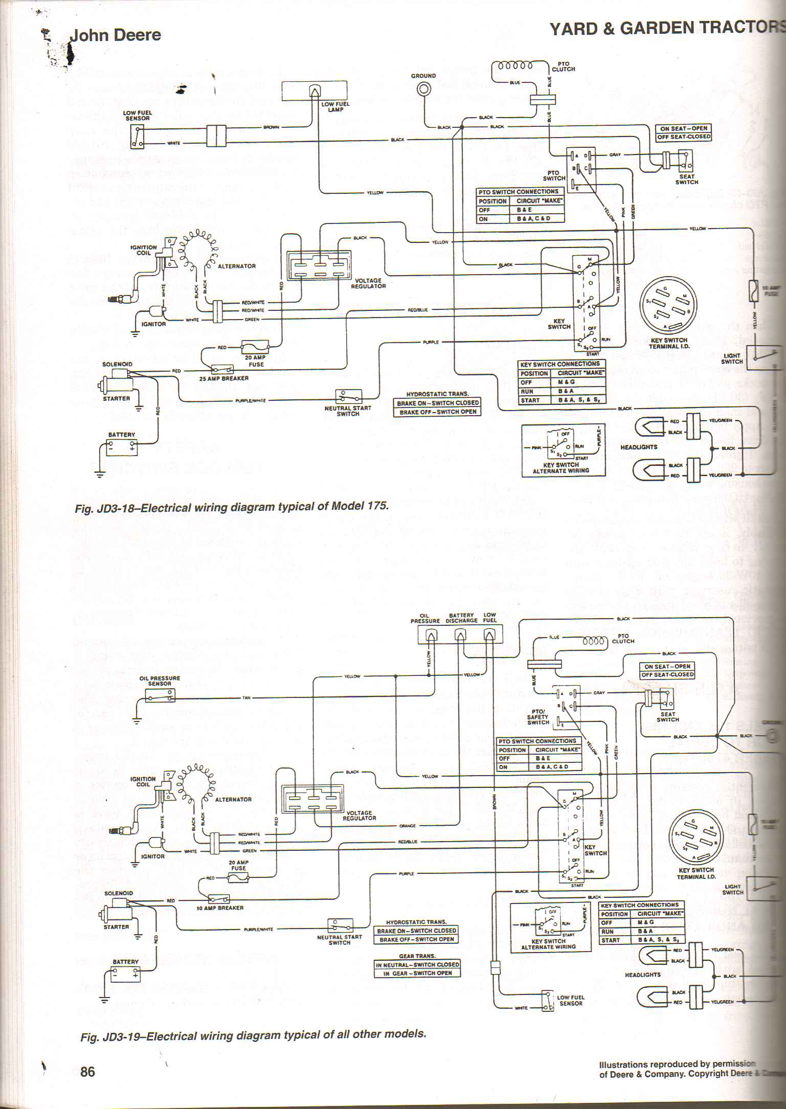 Wiring Diagram John Deere Lawn Tractor : Kb ignition wiring diagram stx tractor get free