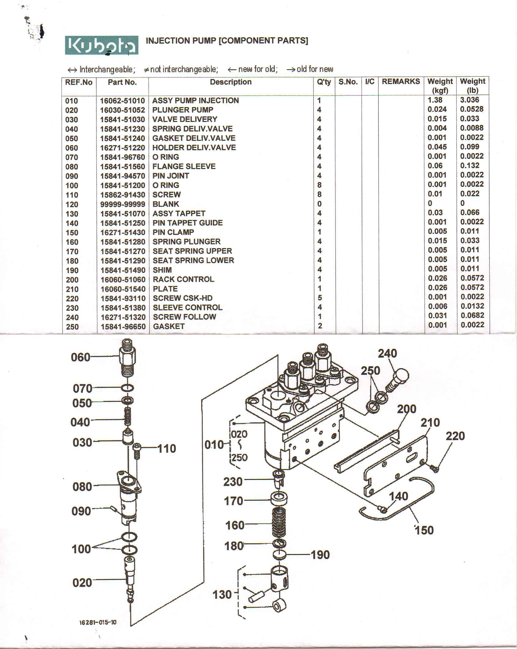 3 pole lighting contactor wiring diagram 3 discover your wiring wiring a bosch dishwasher furnas pressure switch wiring diagram