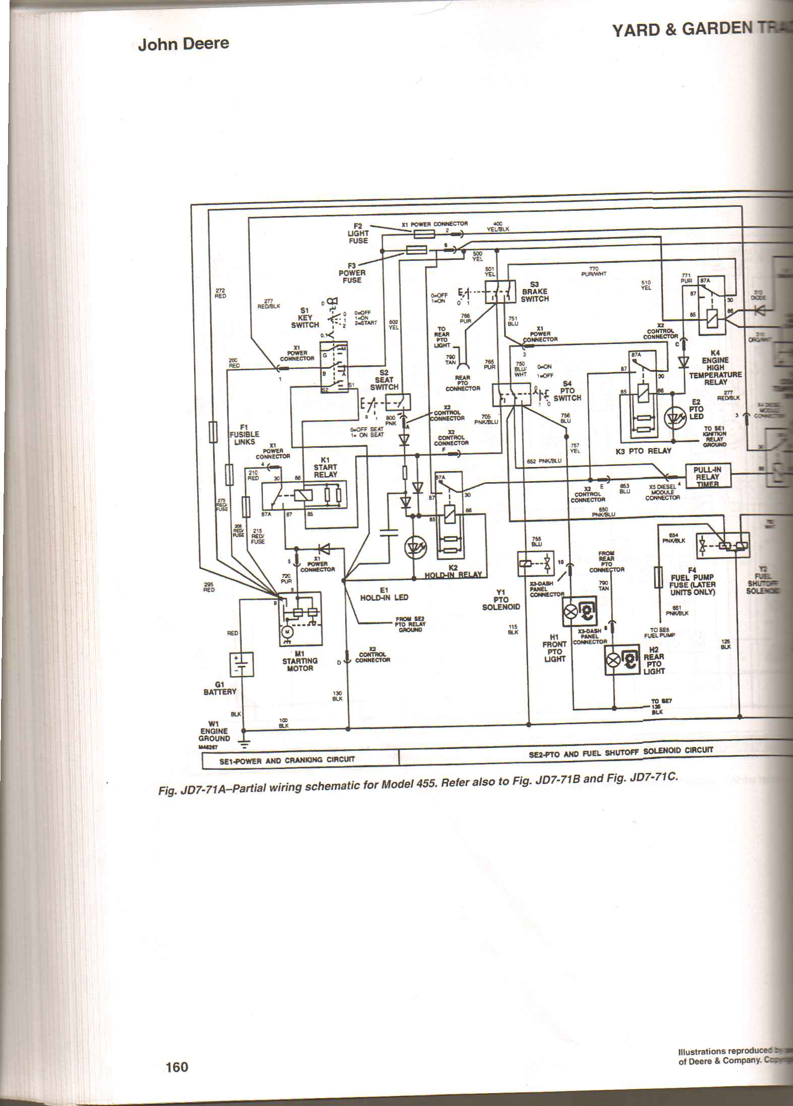Pto Wiring Diagram For Jd 455 Download Diagrams Muncie I Have A Deere Garden Tractor That Does Not Turn Over Wire Harness