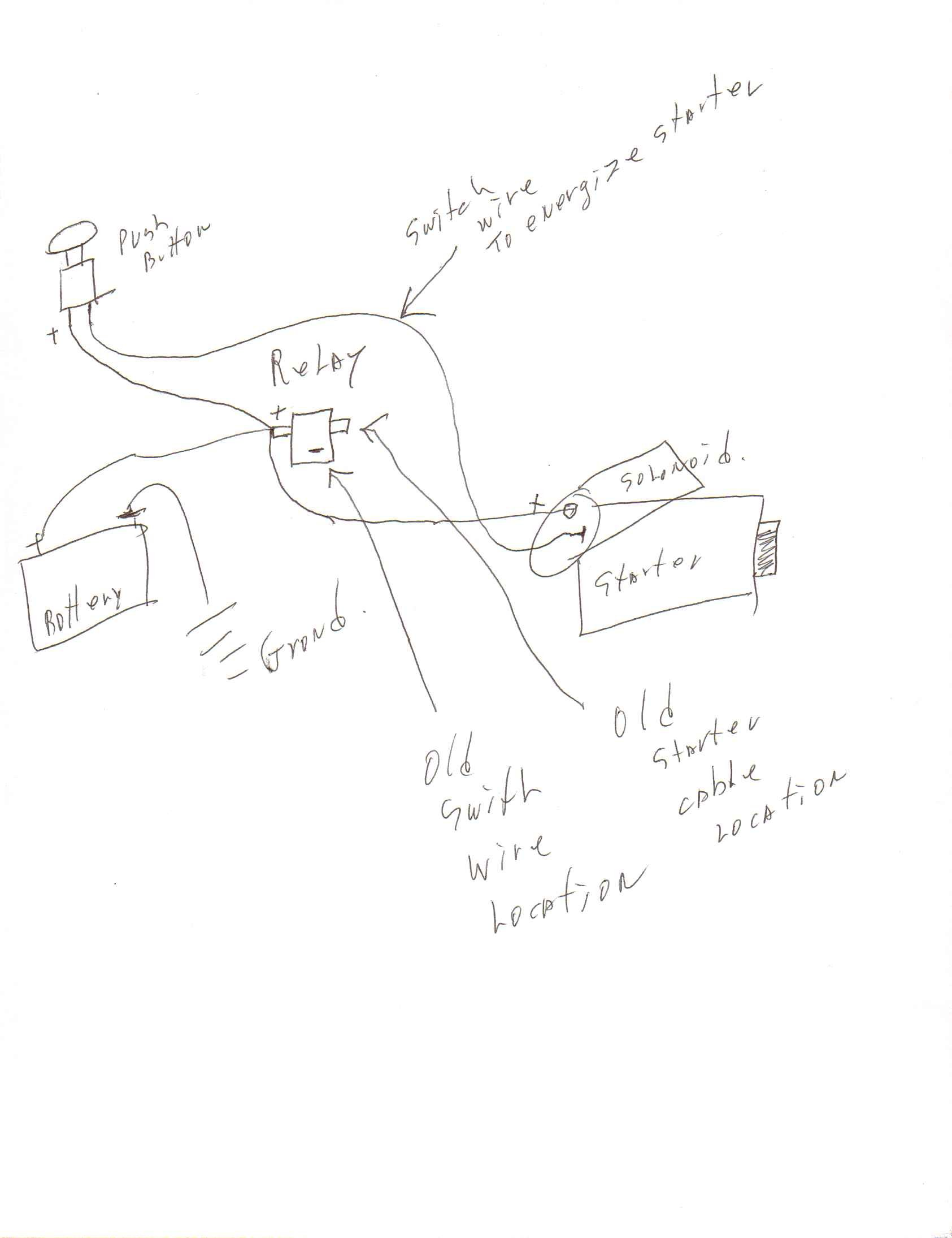 wiring diagram for ford 5000 tractor the wiring diagram ford 3000 tractor i have a ford 3000 diesel tractor that had wiring diagram