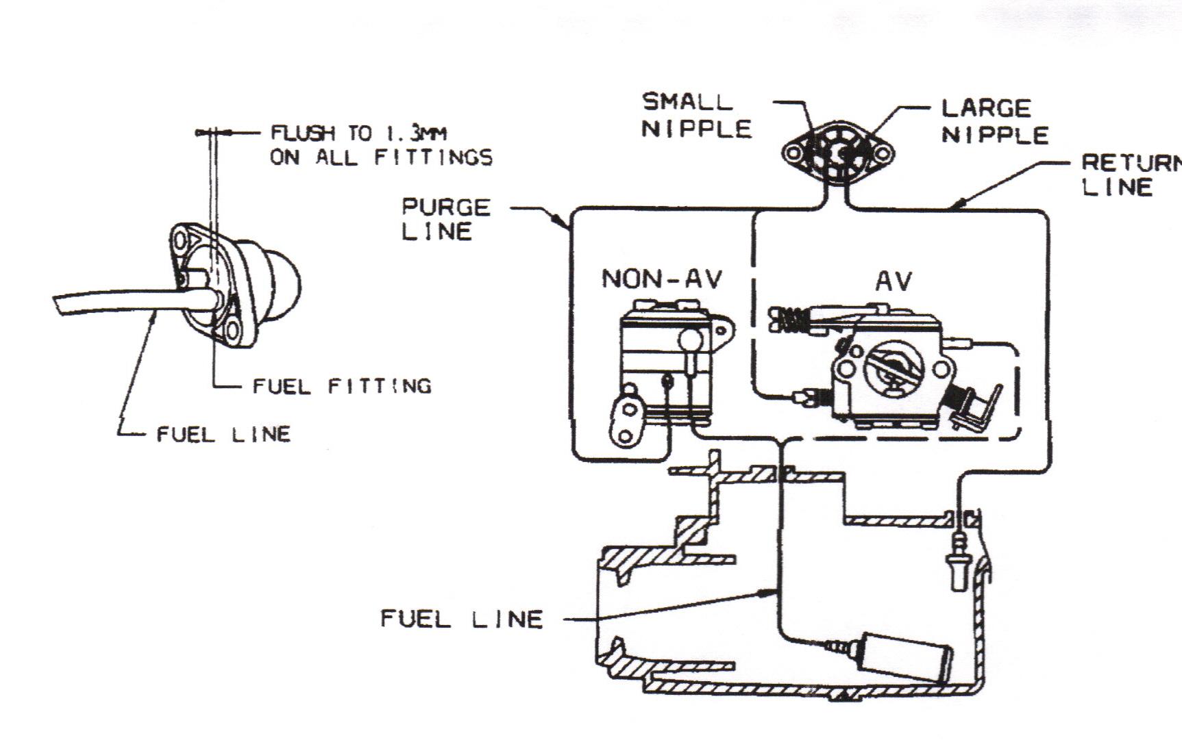 Fuel Primer on John Deere 15 Hp Kohler Engine