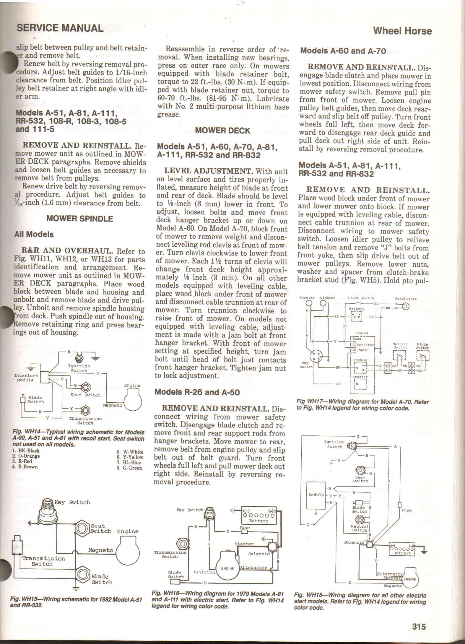Wheel Horse Commando 800  I Think It U0026 39 S A 1972  I Need To