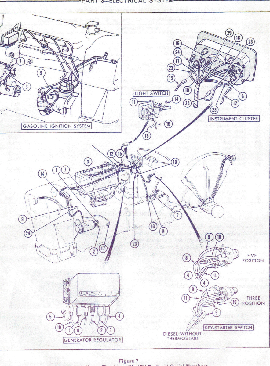 old ford tractor ignition wiring diagram wiring diagramwiring diagrams for old tractors wiring diagram schematicswrg 7792] wiring electronic ignition on ford tractor