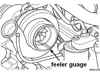 2016 Dodge Grand Caravan Engine Specs