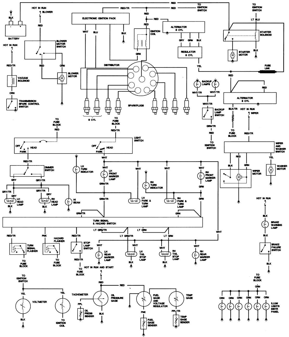 2010 12 13_230632_1975_jeep_cj5_wiring_diagram friendship quotes jeep cj5 wiring diagram 1978 Electrical Wiring for 1971 Jeep CJ5 at n-0.co