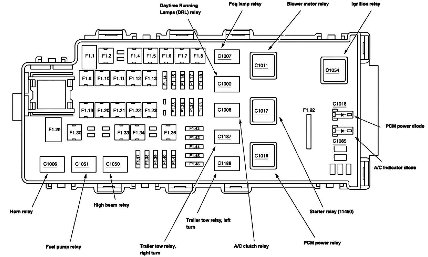 2006 Ford Explorer Fuse Box Diagram