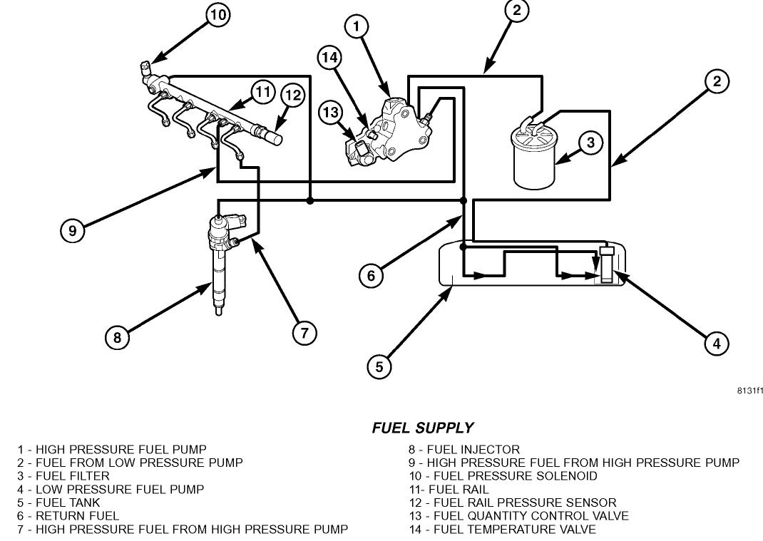 sprinter van fuel filter location  sprinter  free engine